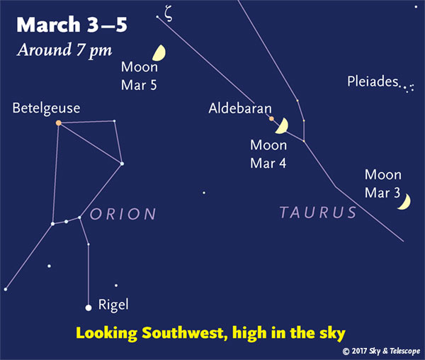 Moon crossing Taurus, March 3-5, 2017