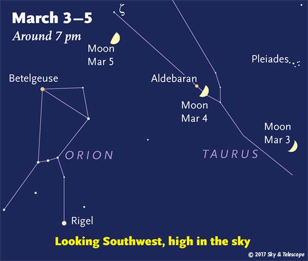 Moon crossing Taurus, March 3-5, 2017