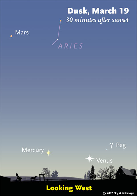 http://www.skyandtelescope.com/wp-content/uploads/WEBvic17_Mar19ev.jpg