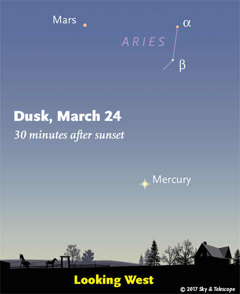 Mercury and Mars at dusk, March 24, 2017