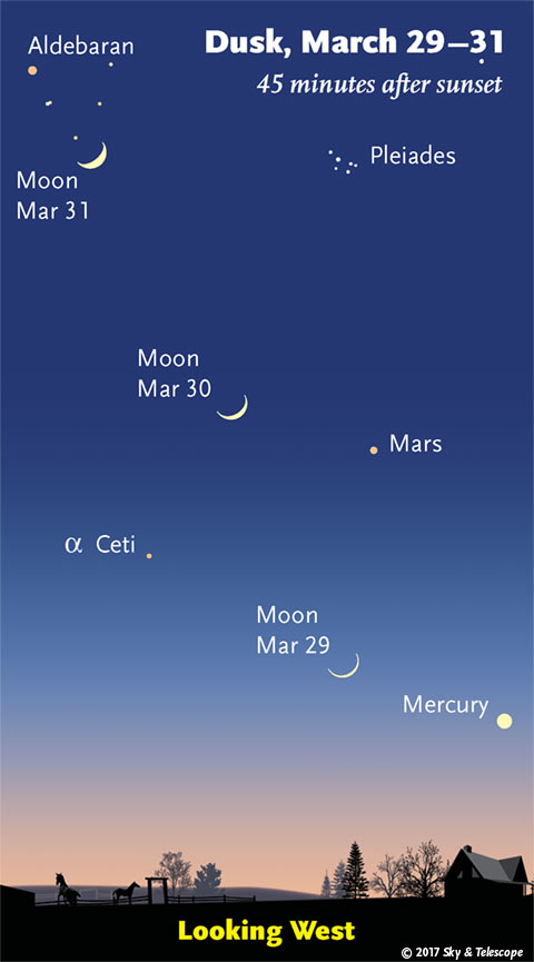 Moon, Mercury, Mars and the Pleiades, March 29-31, 2017