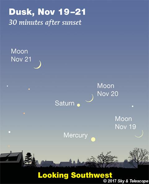 Moon, Saturn, Mercury, Nov 19-21, 2017