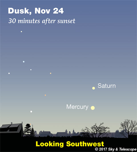 Saturn over Mercury, Nov. 24, 2017