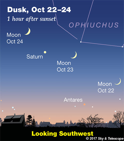 Moon and Saturn at dusk, Oct. 22-24, 2017