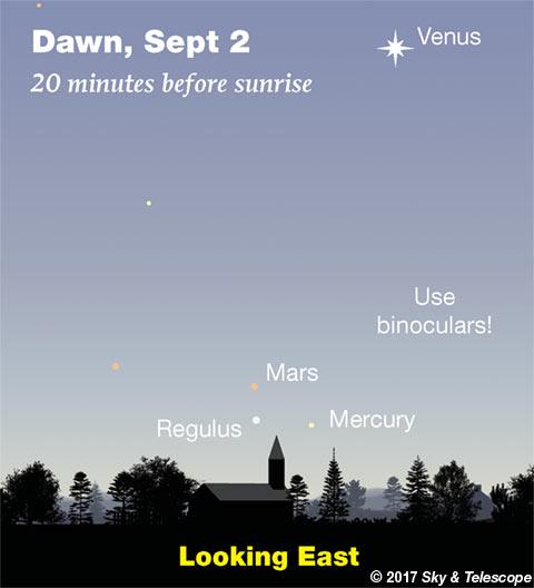 Venus, Mars, Mercury at dawn, Sept. 2, 2017