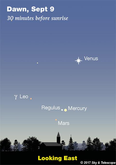 Venus, Mercury, Mars low at dawn, Sept. 9, 2017