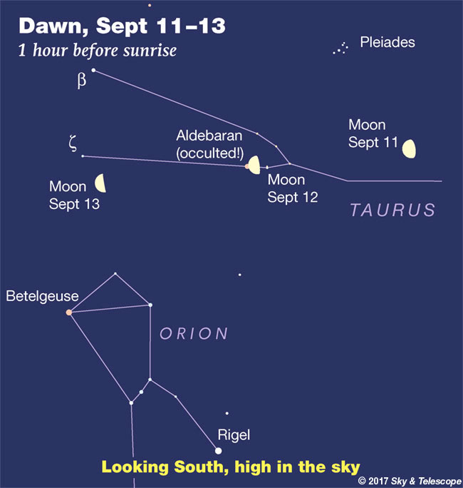 Moon and Aldebaran Sept. 11 - 13, 2017, with occultation