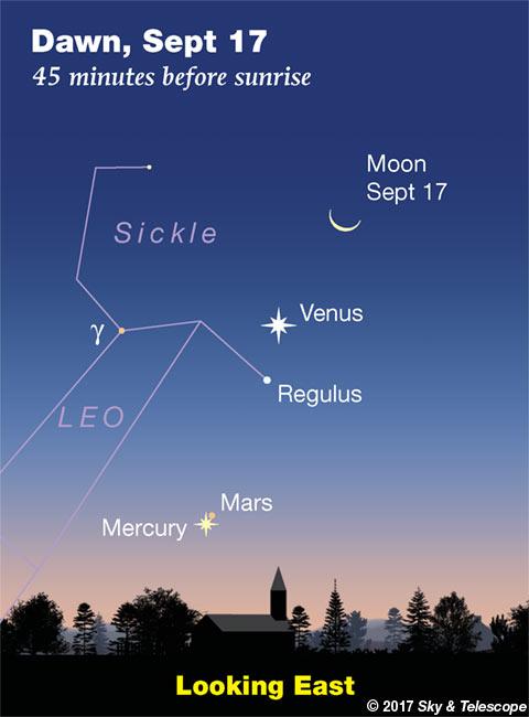 Venus, Regulus, Mercury, Mars in the dawn, Sept. 17, 2017