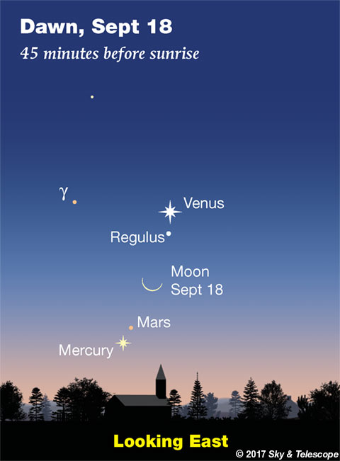 Venus, Regulus, Moon, Mars and Mercury in the dawn of Sept. 18, 2017.