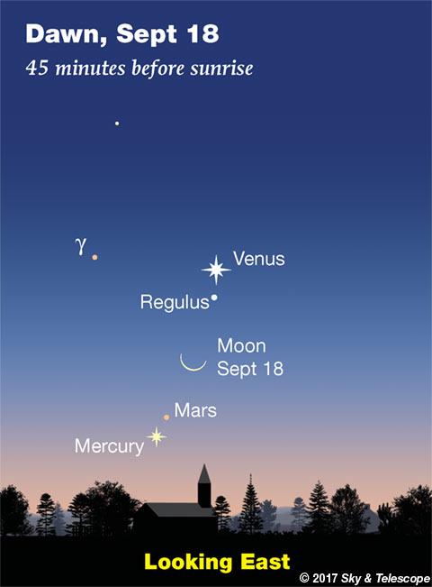 Venus, Regulus, Moon, Mars and Mercury in the dawn of Sept. 18, 2017.