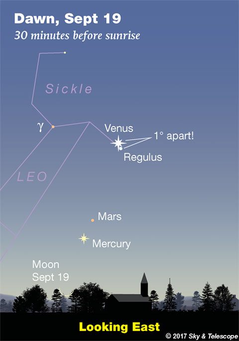 Venus, Regulus, Mars, Mercury and extremely thin, old Moon in the dawn of Sept. 19, 2017