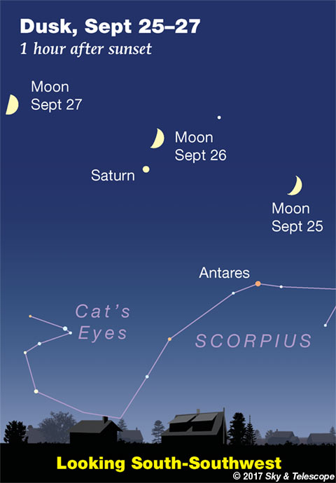 Moon, Antares, Saturn, Sept. 25 - 27, 2017