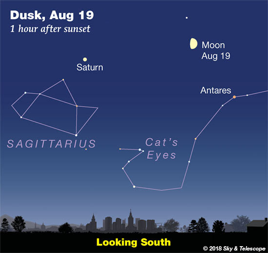 Moon, Antares, Saturn, Aug. 19, 2018