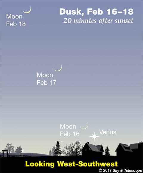 Moon and Venus in bright twilight, Feb. 17, 17, 18, 2018