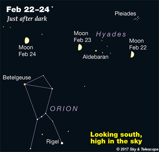 Moon, Aldebaran, Orion on Feb, 22, 23, 24, 2018