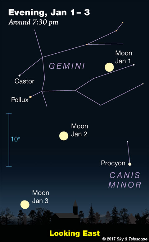 Moon and Gemini, Jan. 1-3, 2017