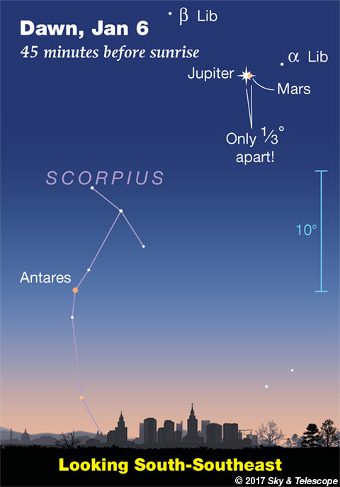 Jupiter aligns with Mars in the dawn of Jan. 6, 2017