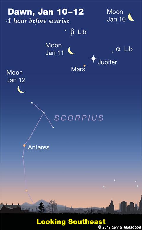 Mars, Jupiter, Moon at dawn, Jan. 10-11-12, 2018