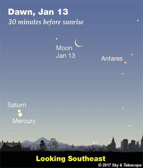 Moon, Antares, Saturn, Mercury in the dawn, Jan. 13, 2018