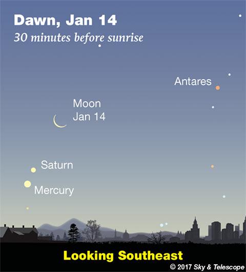 Moon, Mercury, Saturn, Jan 14, 2018
