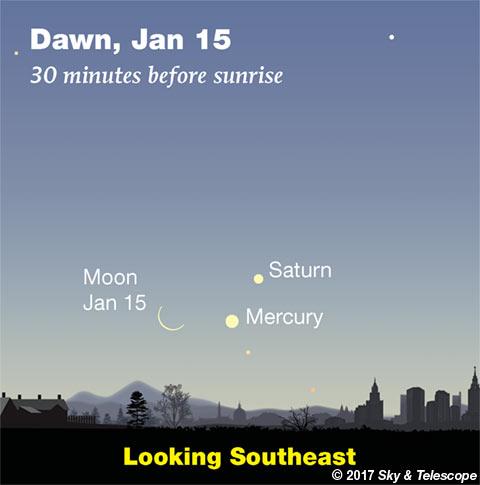 Moon, Mercury, Saturn at dawn, Jan 15, 2018
