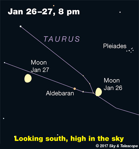 Moon, Pleiades, Hyades on Jan. 26 and 27, 2018