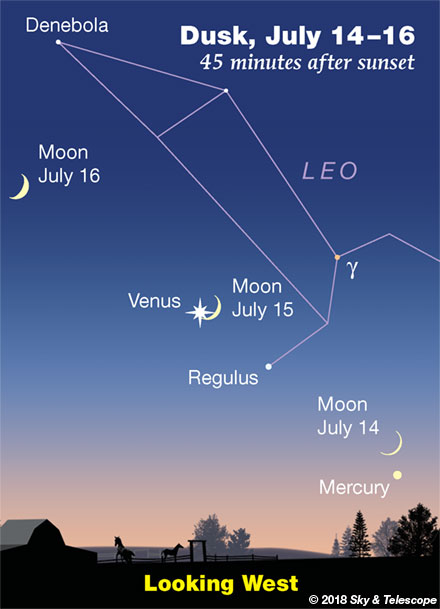Moon, Mercury, Venus on July 14, 15, 16, 2018