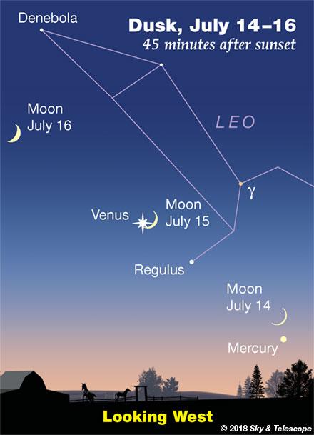 Moon, Mercury, Venus on July 14, 15, 16, 2018