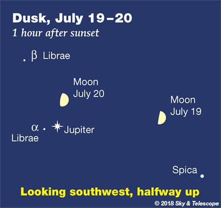 Moon, Jupiter, Spica, July 19-20, 2018