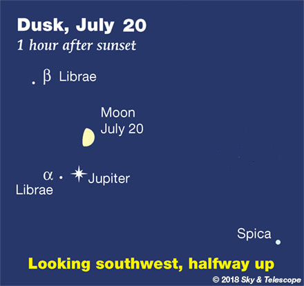 Jupiter and Moon, July 20, 2018