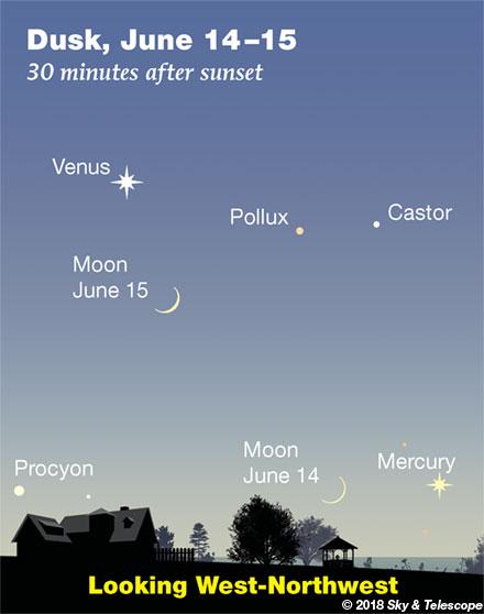 Moon, Venus, Mercury, June 14-15, 2018
