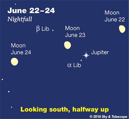 Moon and Jupiter, June 22-24, 2018