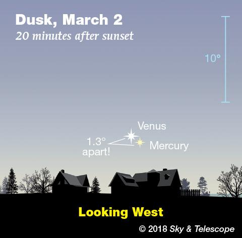 Venus and Mercury, March 2, 2018