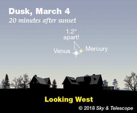 Mercury and Venus low in twilight, March 4, 2017