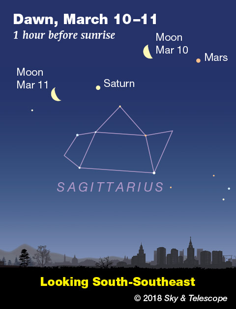 Mars and Saturn at dawn, March 10-11, 2018
