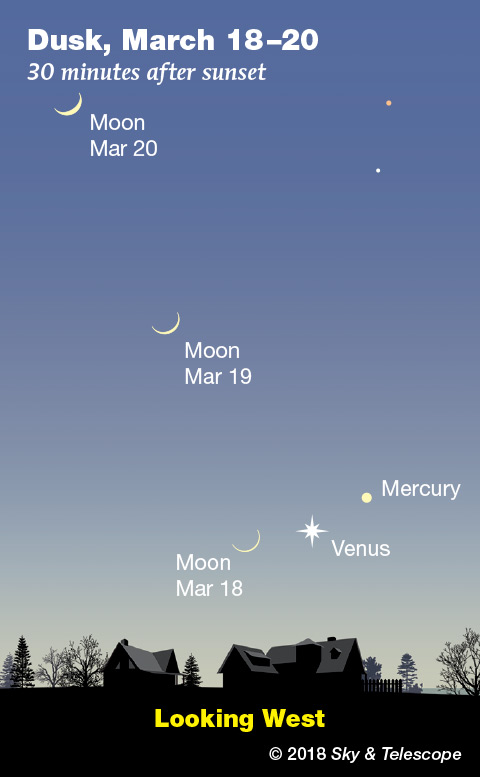 Moon, Venus, and Mercury at dusk on March 18, 19, 20, 2018
