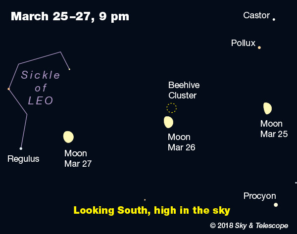 Moon and stars, March 25, 26, 27, 2018