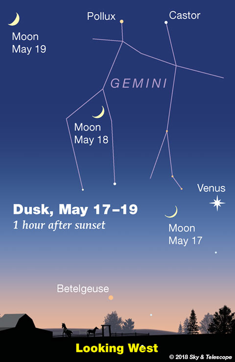 Moon, Venus, Gemini May 17-19, 2018