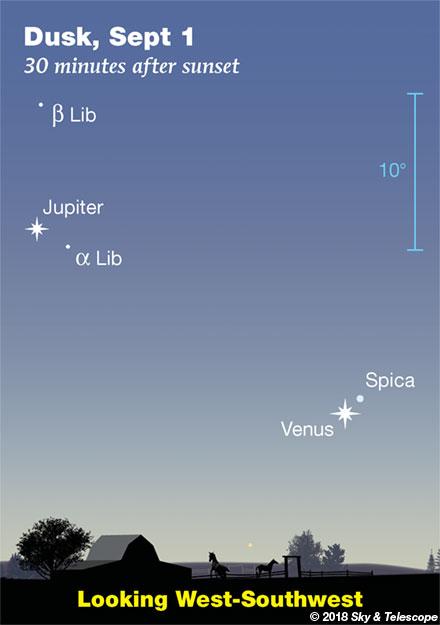 Venus and Jupiter near stars in twilight, Sept. 1, 2018