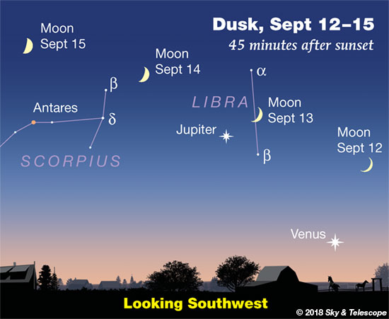 Watch the waxing Moon step eastward above Venus, Jupiter, and Antares, Sept. 12-15, 2018