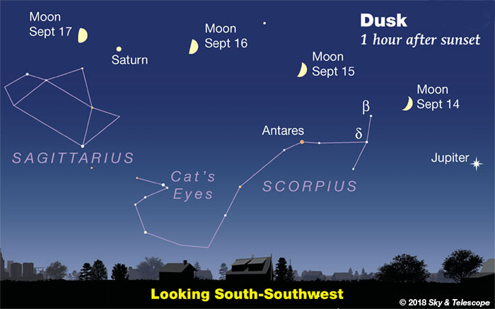 Moon, Jupiter, Antares, Saturn, Sept 14-18, 2018