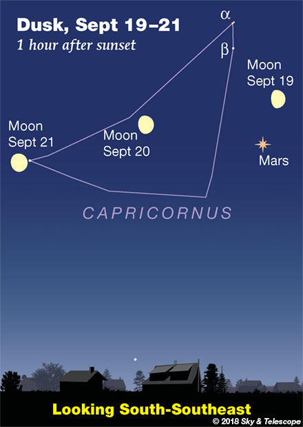Moon and Mars in Capricornus, Sept. 19-21, 2018