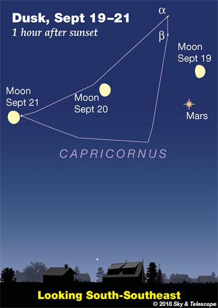 Moon and Mars in Capricornus, Sept. 19-21, 2018
