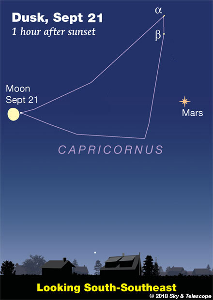 Moon and Mars in Capricornus, Sept. 21, 2018