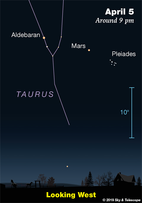 Aldebaran, Mars, Pleiades April 5, 2019
