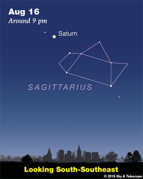 Saturn and Sagittarius, mid-August 2019