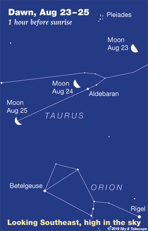 Moon and Aldebaran before dawn, Aug. 23-25, 2019