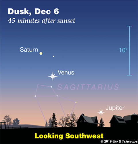 Venus, Saturn and Jupiter at dusk, Dec. 6, 2019