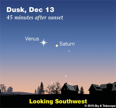 Venus and Saturn at dusk, Dec. 13, 2019