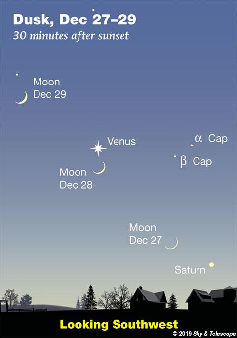 Moon and Venus, Dec. 27-29, 2019